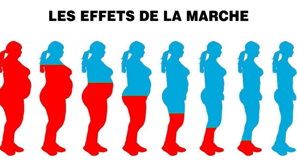 9 choses qui se produisent dans votre organisme lorsque vous marchez (poids, cerveau, digestion..)